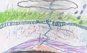 Weather art by Deven, age 9.