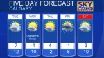 Calgary weather for Feb. 27, 2017