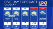 Calgary weather for Feb. 28, 2017
