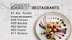 CTV Ottawa: Ottawa's restaurants don't crack top