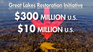 CTV National News: Great Lakes protection