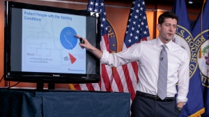 U.S. House Speaker Paul Ryan of Wis. uses charts and graphs to make his case for the GOP's long-awaited plan to repeal and replace the Affordable Care Act, Thursday, March 9, 2017, during a news conference on Capitol Hill in Washington. (AP / J. Scott Applewhite)