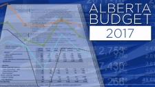 Alberta Budget 2017 - generic
