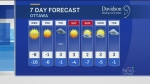CTV Ottawa: Tuesday midday weather update