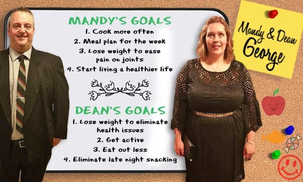 Mandy and Dean George - Biography
