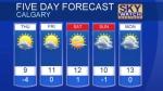 Calgary forecast March 22, 2017
