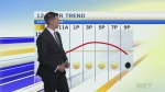 Forecast: Favourable week ahead