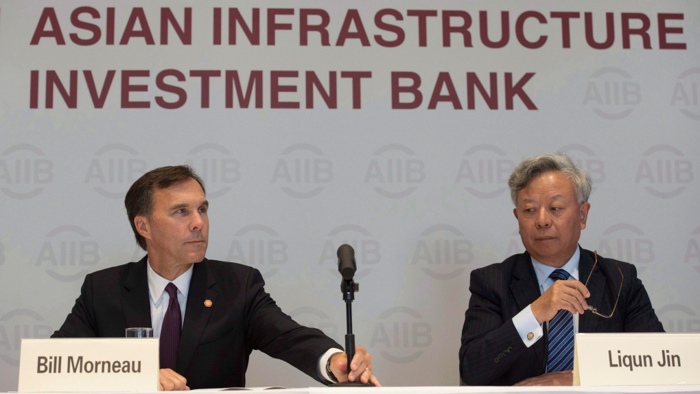 Asian Infrastructure Investment Bank