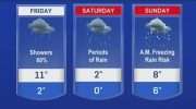 Rain, freezing rain possible Friday morning