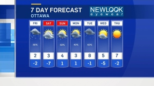 J.J. Clarke's full, local weather forecast from our 6 p.m. newscast on Thursday, Mar. 23, 2017.