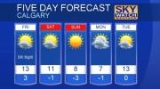 Calgary forecast March 23, 2017