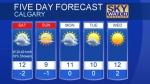 Calgary forecast March 24, 2017