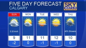 Calgary forecast March 25, 2017