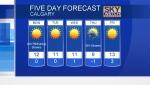 Calgary forecast March 26, 2017
