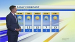 Forecast: Great weather springing in