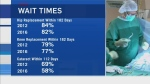 CTV Calgary: New report on wait times