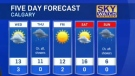 Above normal weeks ahead David has the forecast