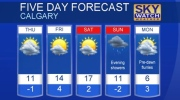 Calgary forecast March 29, 2017