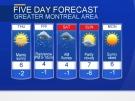 forecast for April 1