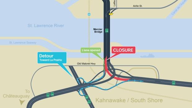 Mercier bridge closure