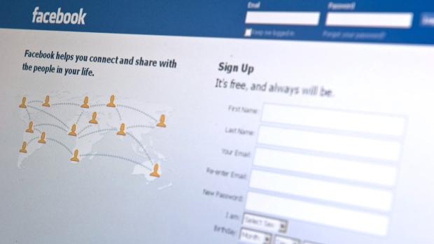 Facebook behaviour