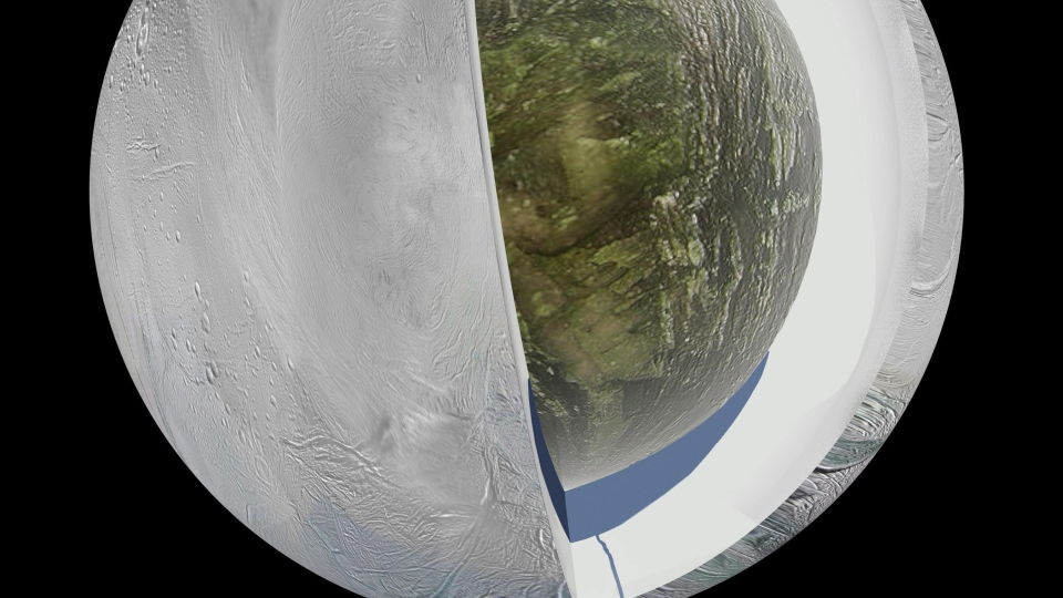 This illustration provided by NASA shows the possible interior of Saturn's moon Enceladus - an icy outer shell and a rocky core with a regional water ocean in between the two at southern latitudes. (AP Photo/NASA, JPL, Caltech)