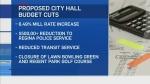 Regina Council's budget