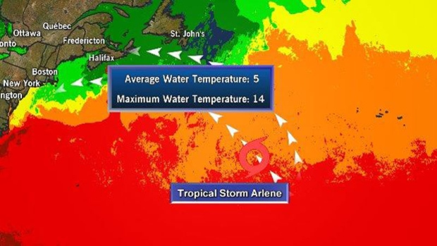 Tropical storm Arlene will not make landfall, but is impacting our weather, nonetheless.