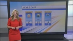 CTV Morning Live Weather April 24