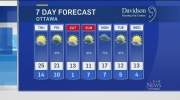 CTV Ottawa: Wednesday midday weather update