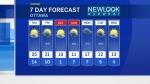 CTV Ottawa: Wednesday 6 p.m. weather update
