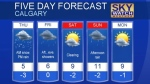 Calgary weather for April 26, 2017