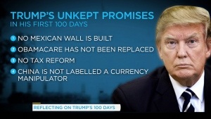 Examining Trump's first 100 days