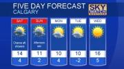 Calgary forecast Apr 28, 2017