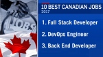 Tech sector dominates ranking of top Canadian jobs