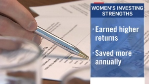 Who's better at investing: men or women?