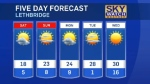 Lethbridge forecast May 19, 2017