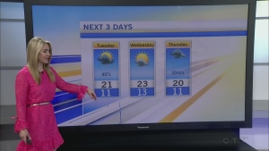 CTV Morning Live Weather May 23