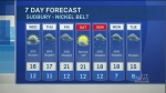 Weather May 23/17