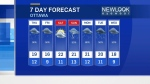 CTV Ottawa: Wednesday 6 p.m. weather update