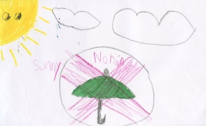 Weather art by Peyton, age 8, from Adams Road Elementary.