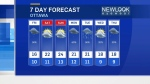 CTV Ottawa: Thursday 6 p.m. weather update