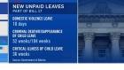 unpaid leaves