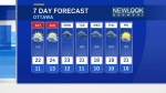 CTV Ottawa: Friday 6 p.m. weather update