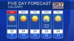 Calgary forecast May 27, 2017