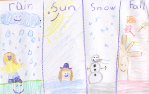 Weather art by Heloise, age 8.