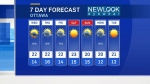 CTV Ottawa: Tuesday 6 p.m. weather update