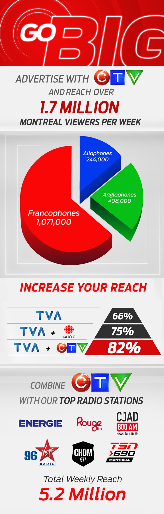 Advertise with us CTV Montreal 2017
