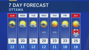 CTV Ottawa: Saturday weather update