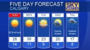 Calgary forecast June 24, 2017